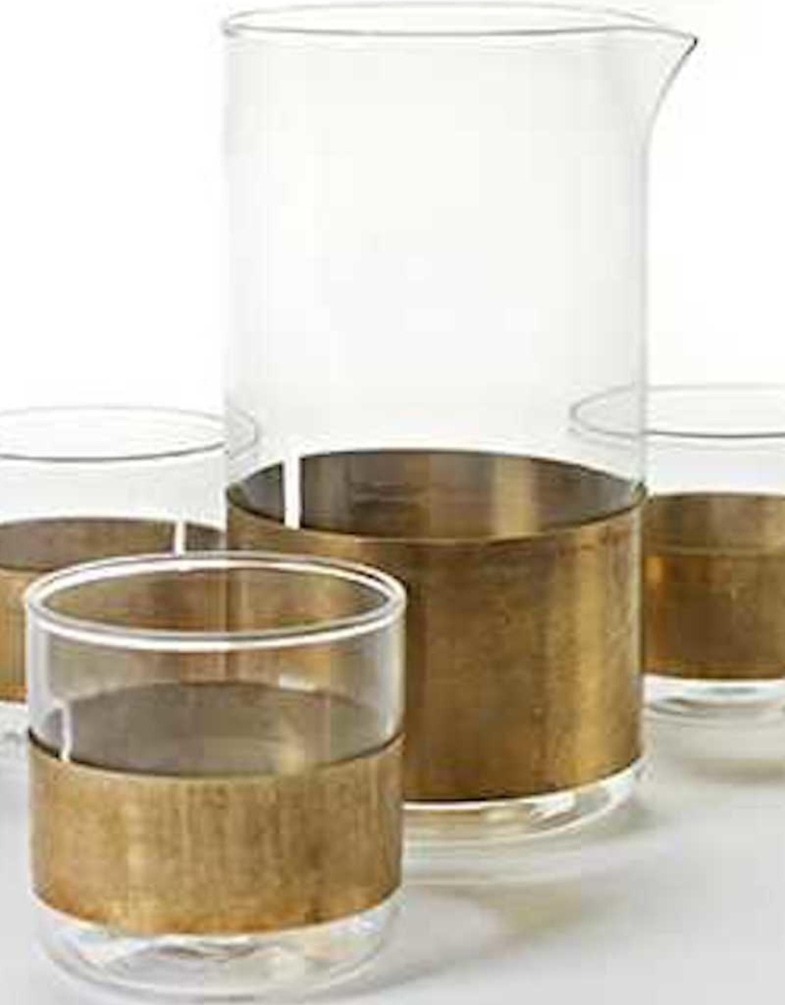 Glass Copper Chemistry