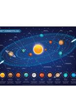 Deltas Placemat Het Zonnestelsel