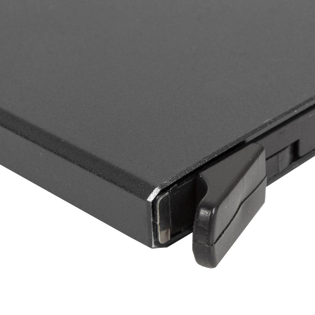 Justified® Basic - Creditcard Holder - RFID - Card Protector - Black