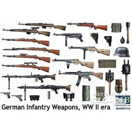 Master Box Master Box - German Infantry weapons, WWII - 1:35