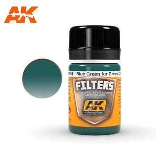 AK Interactive AK4162 LIGHT FILTER FOR GREEN VEHICLES
