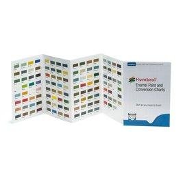 Humbrol Humbrol - Enamel Paint Conversion Chart / Farbvergleichs-Tabelle