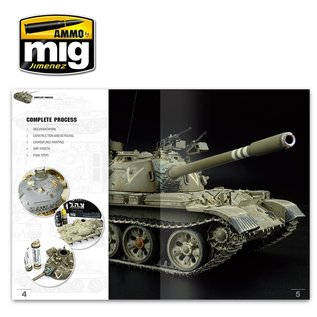 AMMO Enzyklopädie der gepanzerten Fahrzeuge - Vol. 6 Gesamtprozess / Zusammenfassung