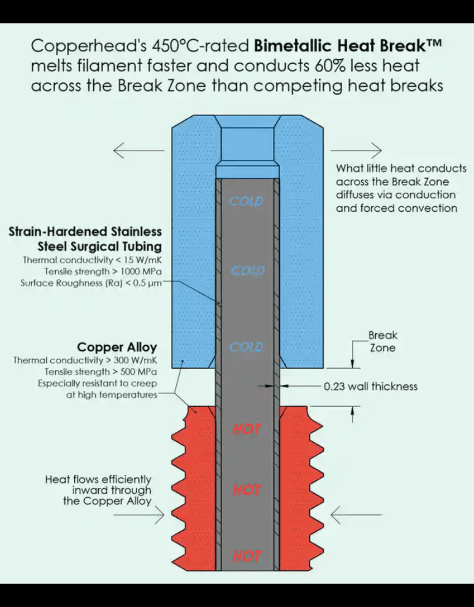 BONDTECH Copperhead™ Standard Heat Break