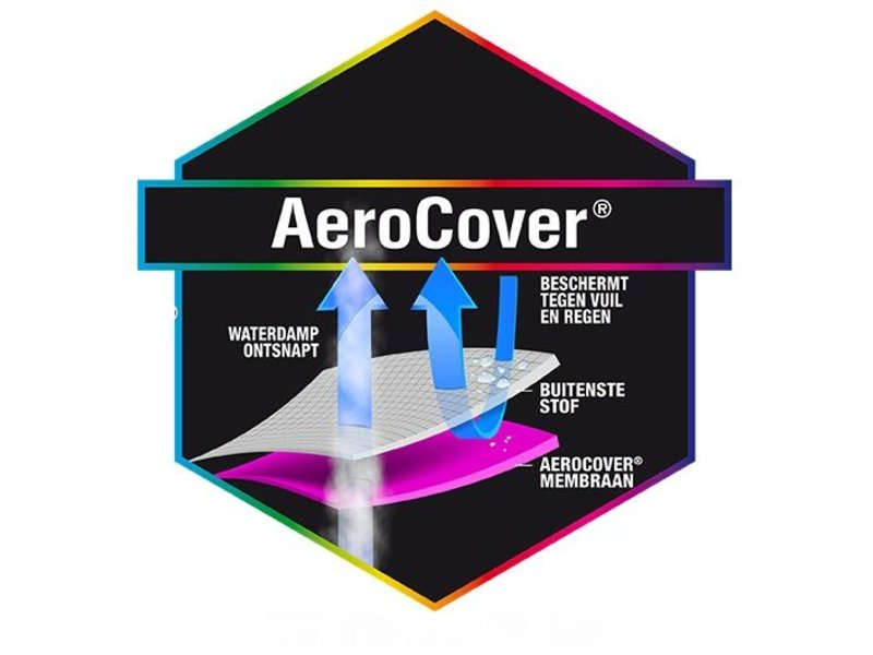 Aerocover Tuinsethoes 160x150x85