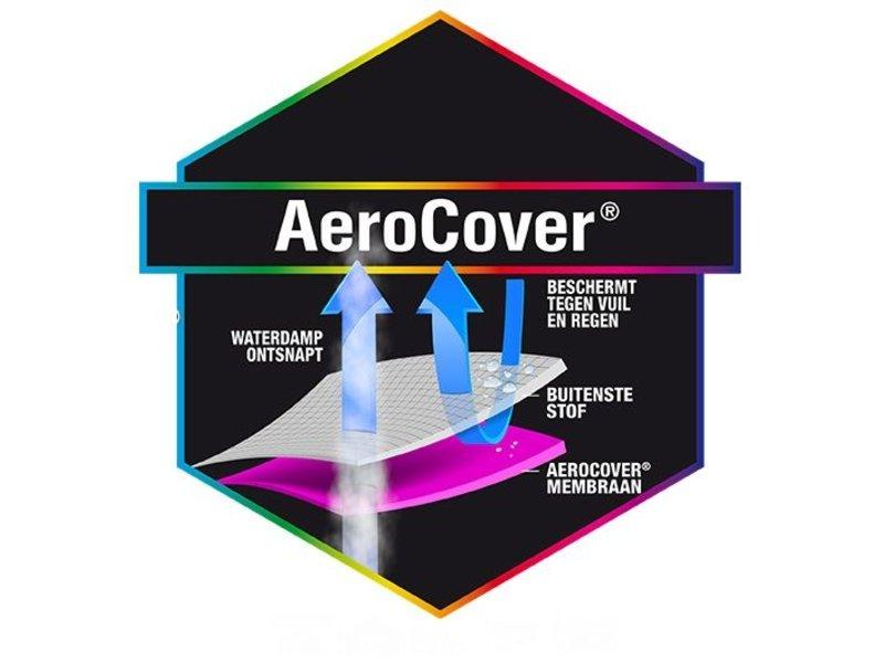 Aerocover Loungesethoes 400x300x70