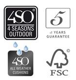 4 Seasons Outdoor Duke Loungeset 4-delig inclusief Teak Koffietafel