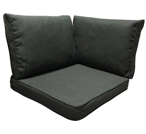Madison Kissenset mit Sitzkissen und Ruckenkissen für Loungemöbel und Garnitur Rib Schwarz