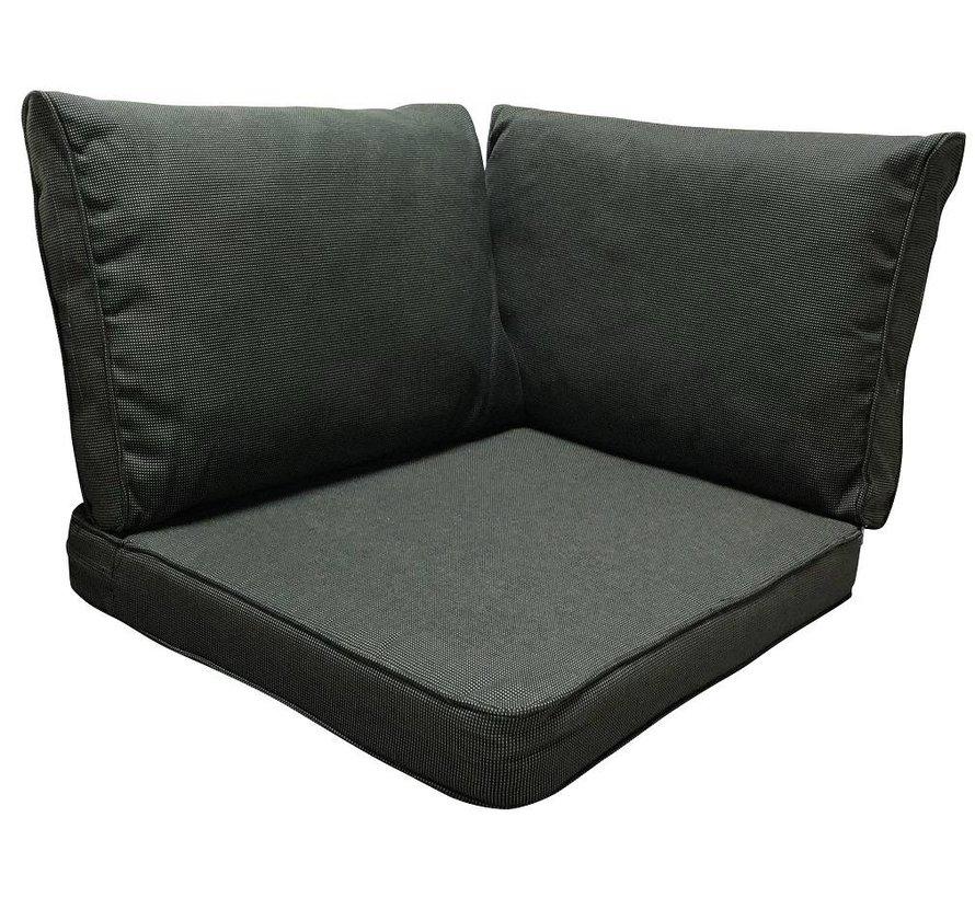 Kissenset mit Sitzkissen und Ruckenkissen für Loungemöbel und Garnitur Rib Schwarz
