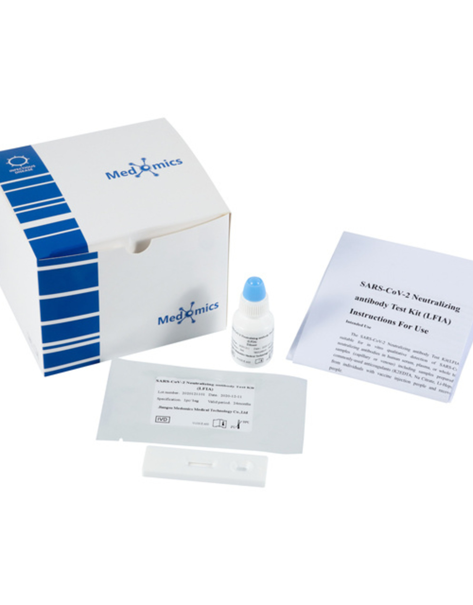 SARS-CoV-2 Neutralizing Antibody Test Kit (LFIA) - 20 tests