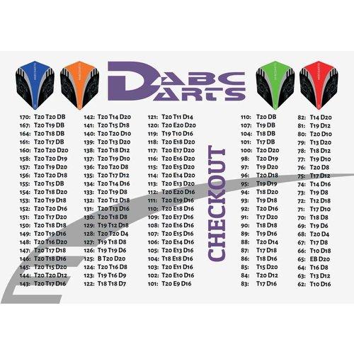 ABCDarts ABC Darts - Red Jacks Frontgrip