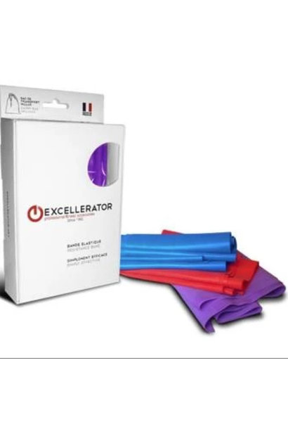 Excellerator Natural Latex Resistance Band