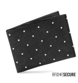 Paprcuts Portemonaie RFID Polka Dots