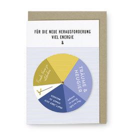Fidea design Wunschrad Karte Herausforderung