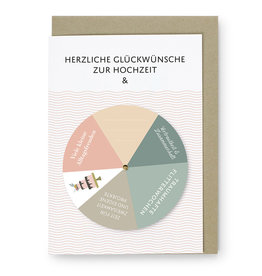 Fidea design Wunschrad Karte Hochzeit