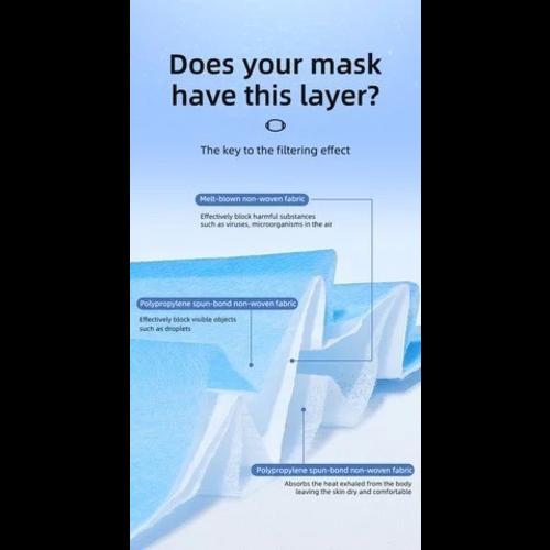 Joyroom Mondmasker mondkapjes - 3 laags - neusclip - 50 stuks - blauw - wegwerp - goede kwaliteit- CE gekeurd - zeer geschikt voor OV en dagelijks gebruik