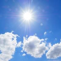Solar verlichting. Duurzaam met zonne-energie