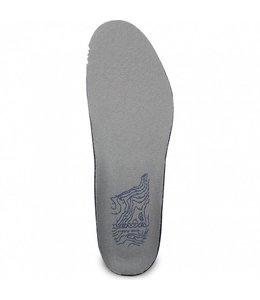 LOWA Shoes Insert ATC