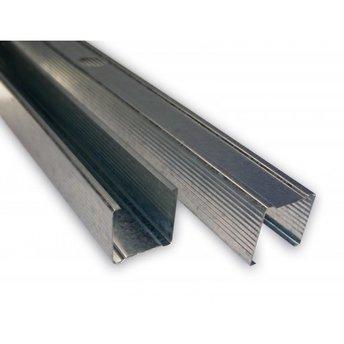 Metal Stud profiel C75