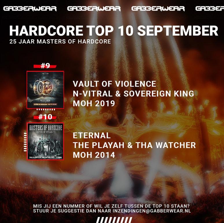 Hardcore top 10 september - 25 jaar Masters of Hardcore