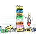 Recruitment Builders B.V. Recruitment & employer branding scan