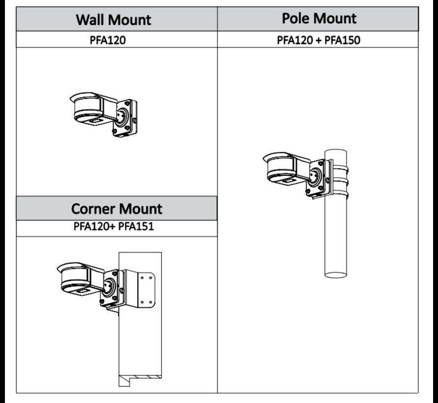Dahua 4x2MP | Multi-Sensor Panoramic | IR Bullet netwerk camera