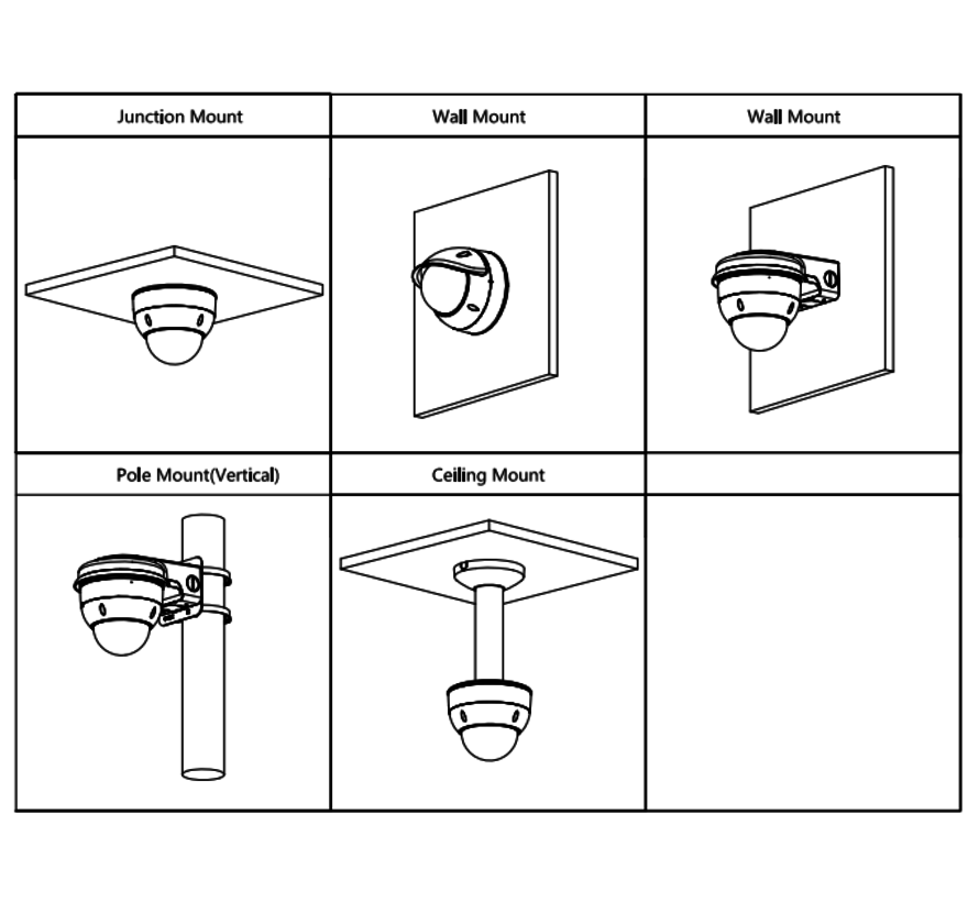Dahua 8MP | Motorized 2.7mm-12mm | Pro AI | IR Dome | Netwerk camera met BNC aansluiting
