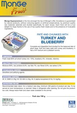 Monge Paté and Chunkies with Turkey and Blueberry