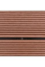 Buitendouche met bak HKC roestvrij staal
