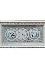 Klok Allah, Muhammed