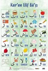 Kuran Elif Bası Poster 50X70
