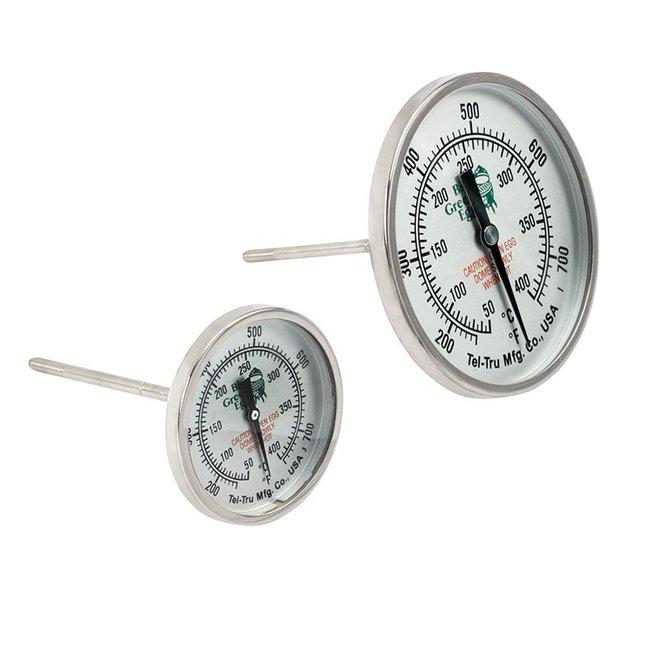 Temperature Gaugle