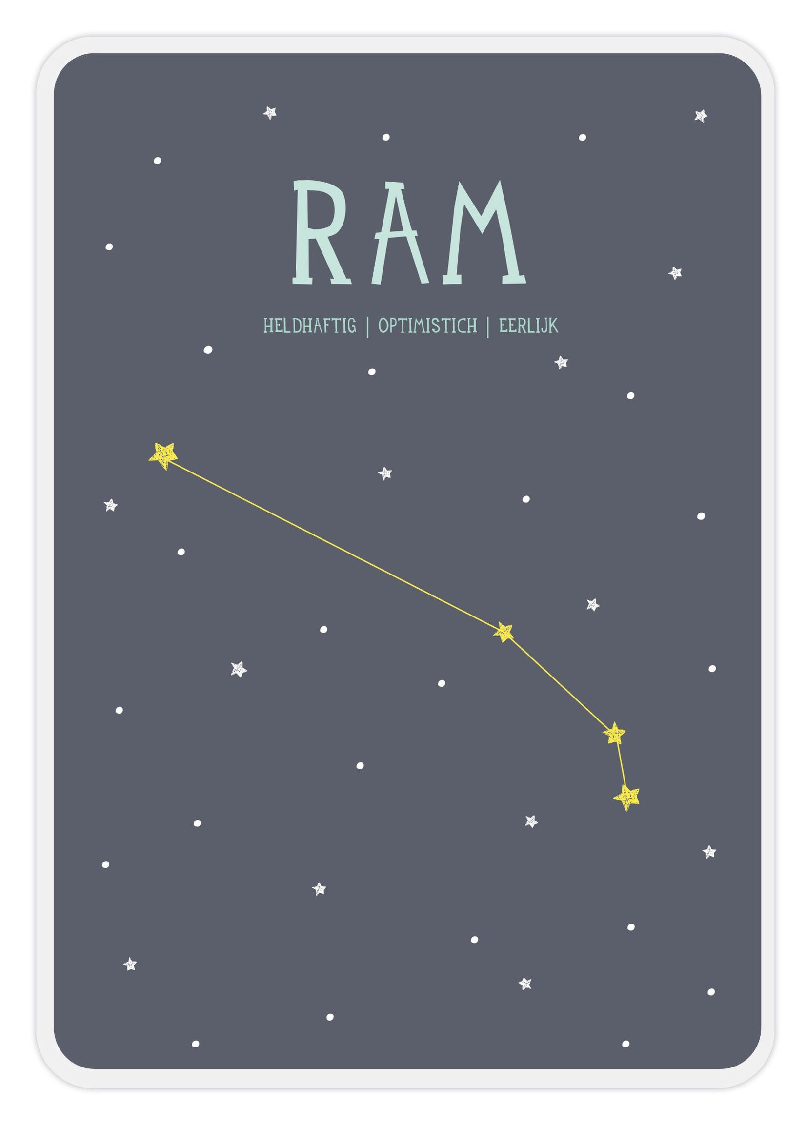 Milestone Milestone - Poster Ram