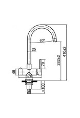Selsiuz Selsiuz Rond RVS (Inox) met TITANIUM Single boiler