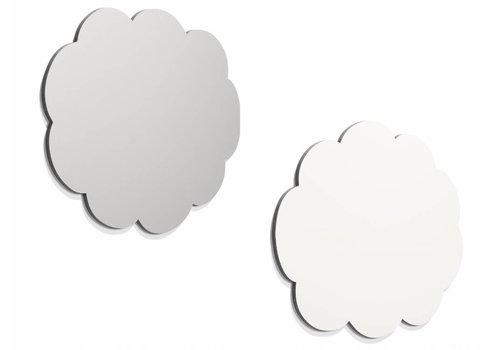 Smit Visual Chameleon tableau blanc bulle de pensée