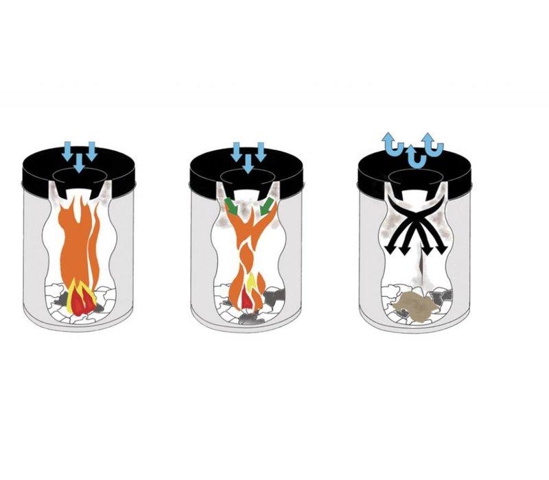 Veiligheid afvalbak 15-30L