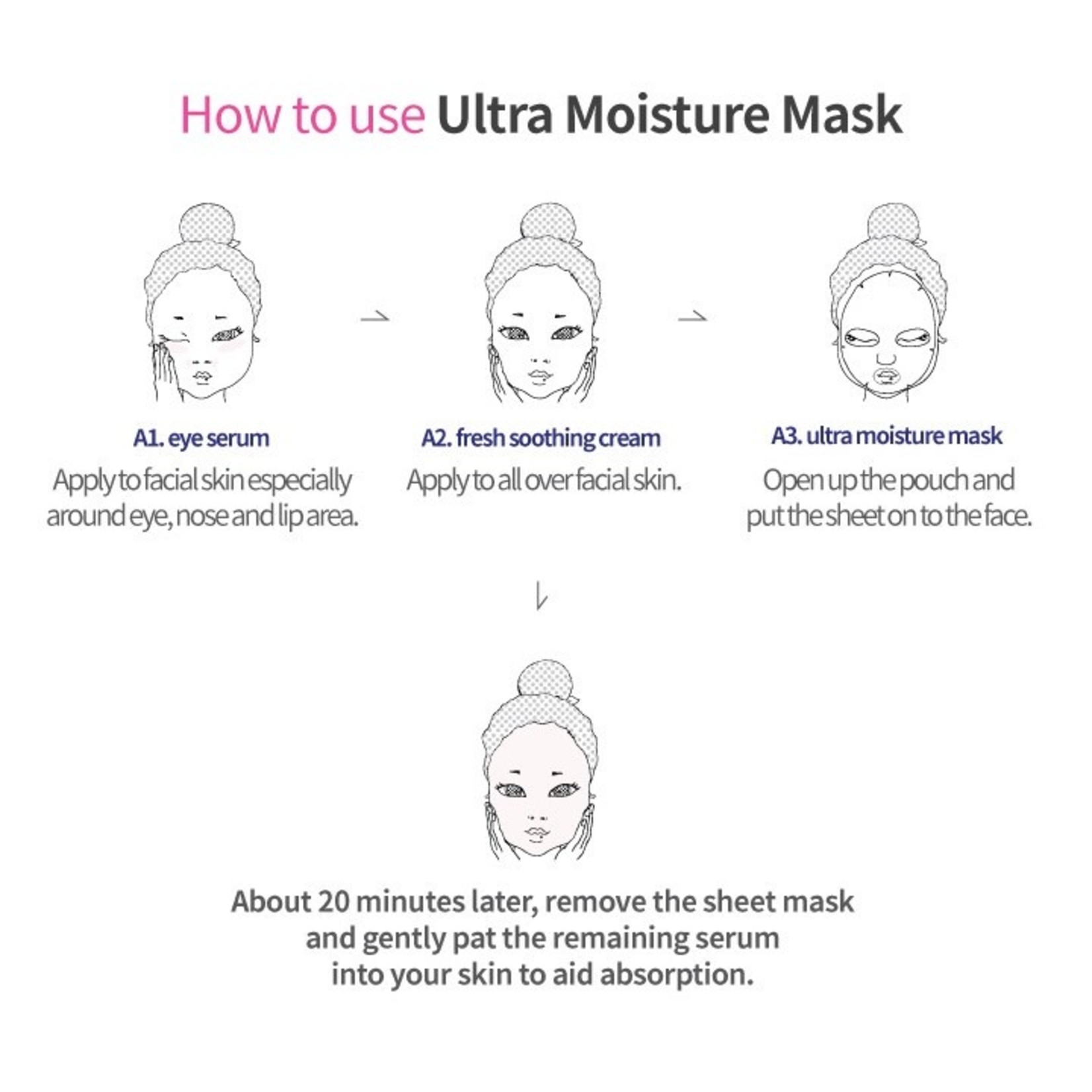 A By Bom Ultra Moisture Mask
