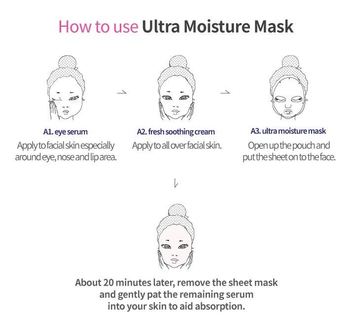 Ultra Moisture Mask-4