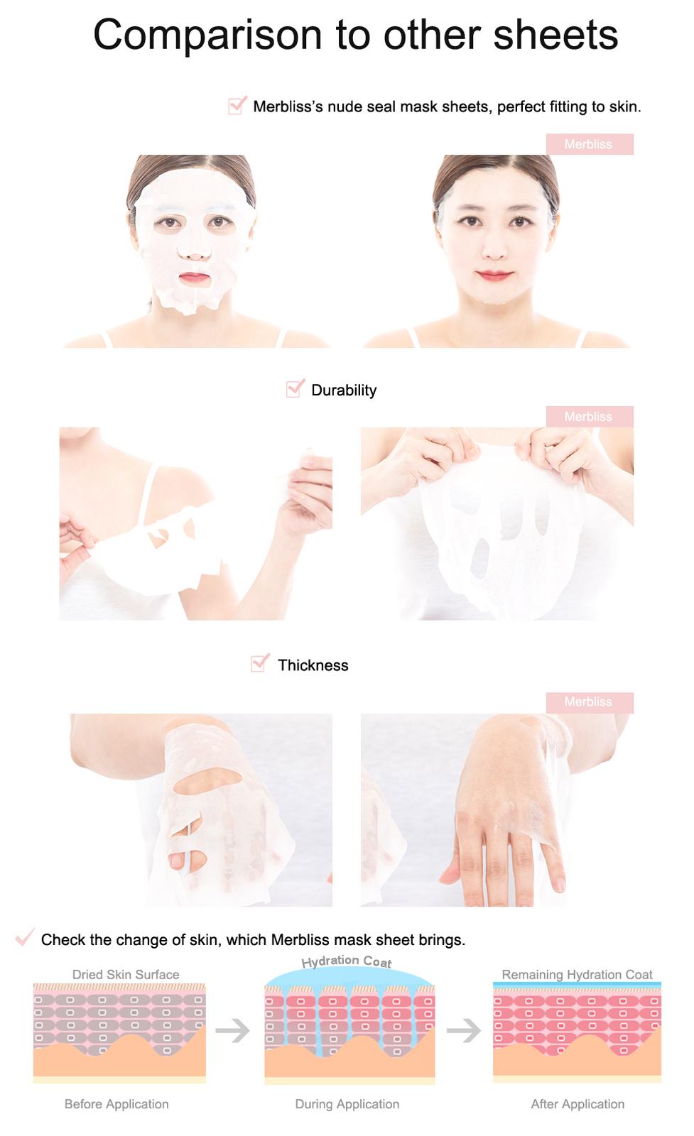 Wedding Dress Intense Hydration Coating Nude Seal Mask-7