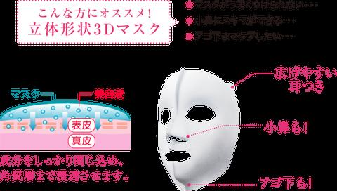 Hadabisei 3D Face Mask (Moisturizing)-2