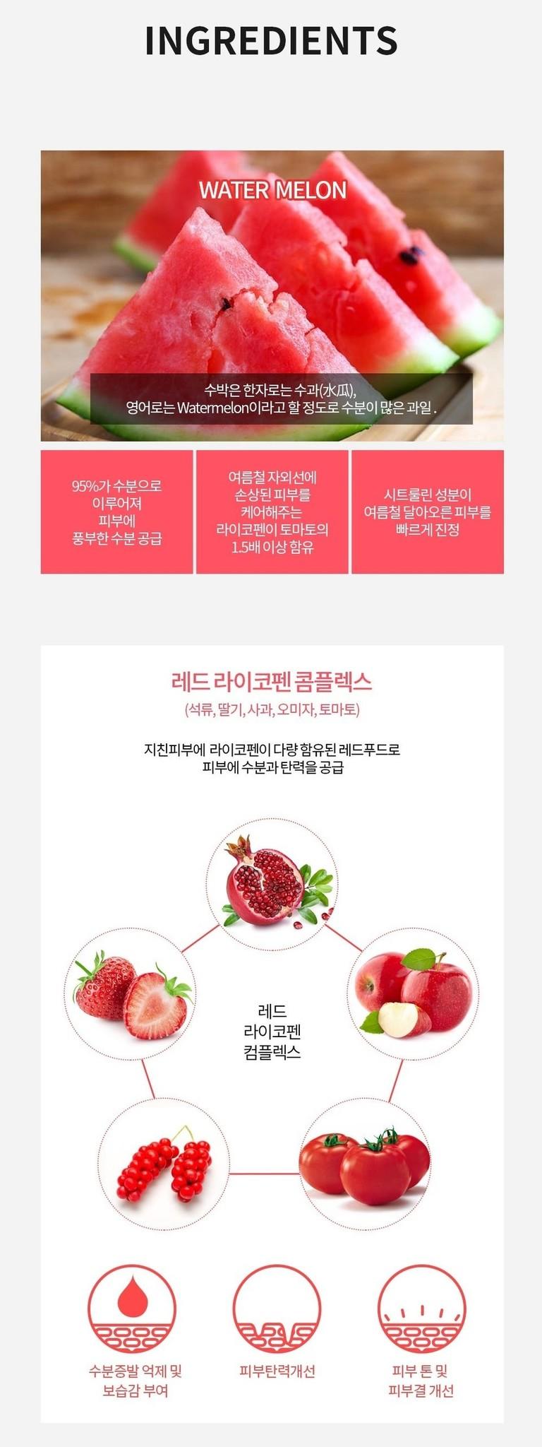 Watermelon Mask Sheet-6