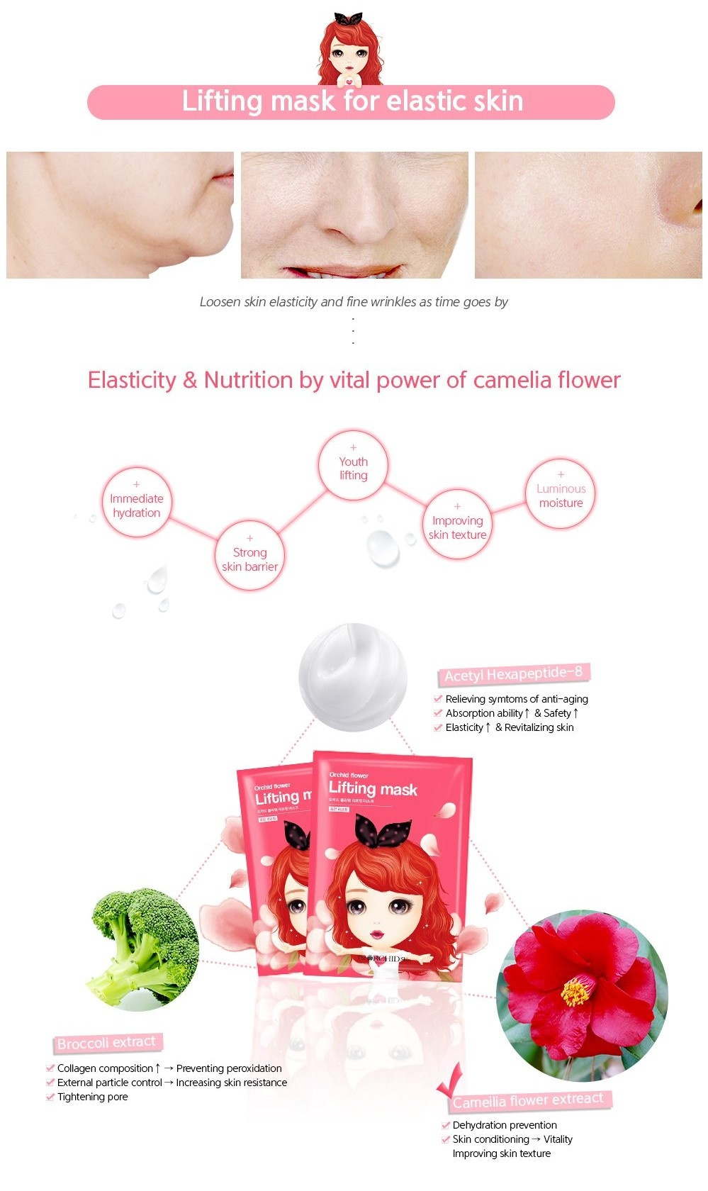 Orchid Flower Lifting Mask-4