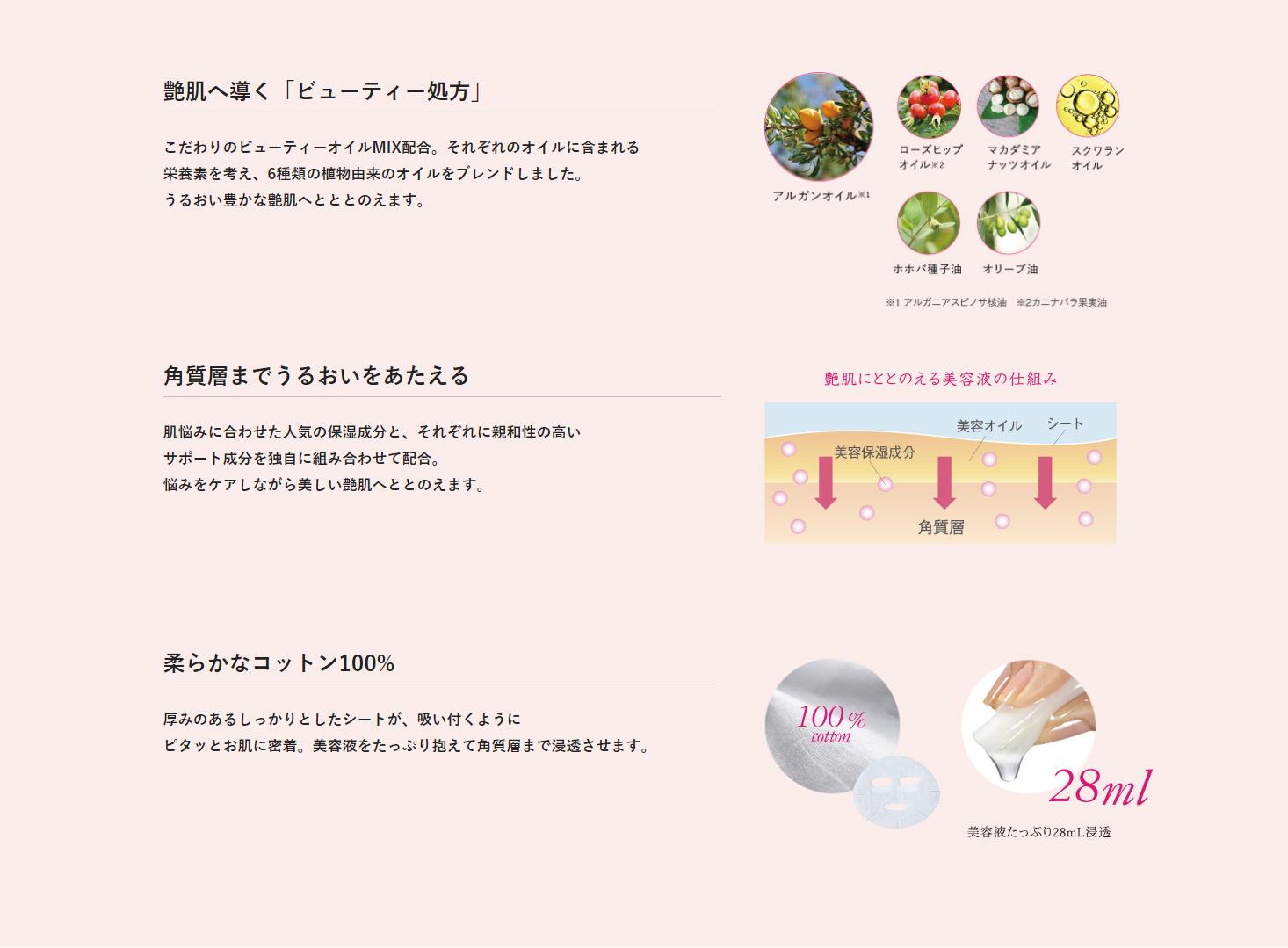 Premium Puresa Hyaluronic Acid Beauty Mask (4 pcs)-3