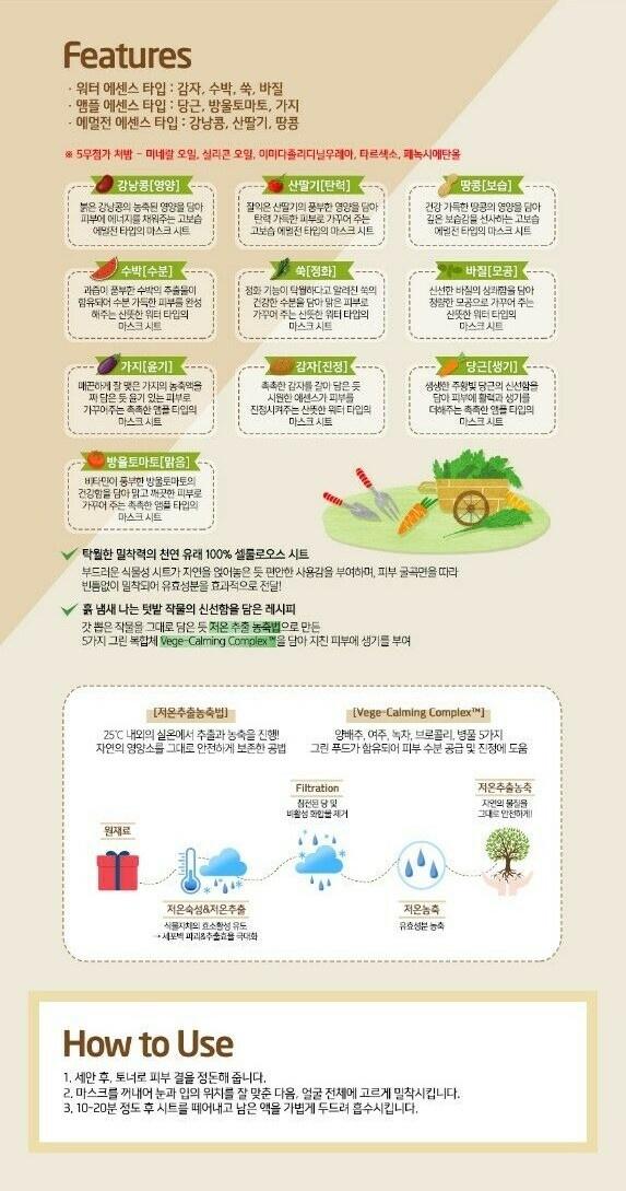 Vege Garden Mugwort Mask Sheet-3