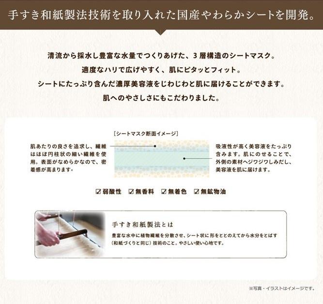 Clear Turn Sake Moisturizing Mask (7 pcs)-5