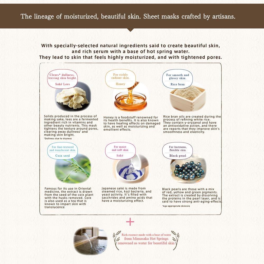 Clear Turn Sake Moisturizing Mask (7 pcs)-3