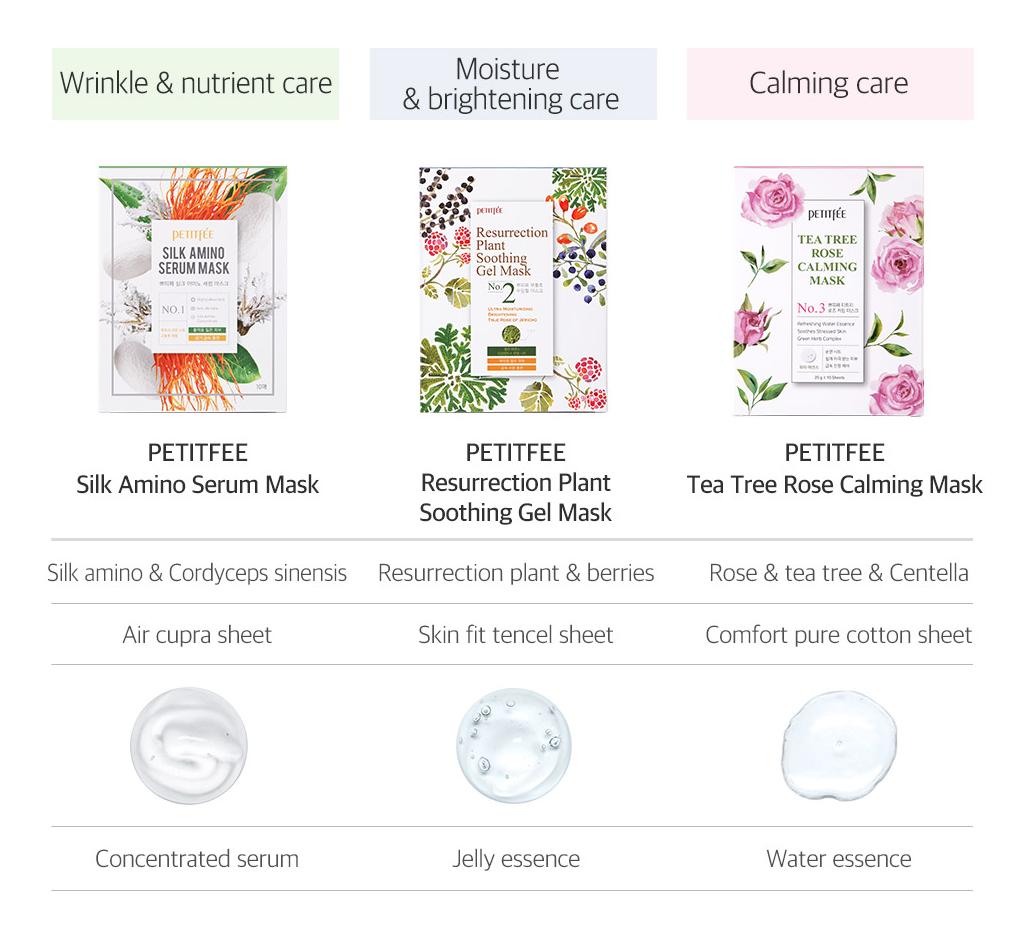 Plant Energy Mask Series Trial Mix (3 pcs)-3