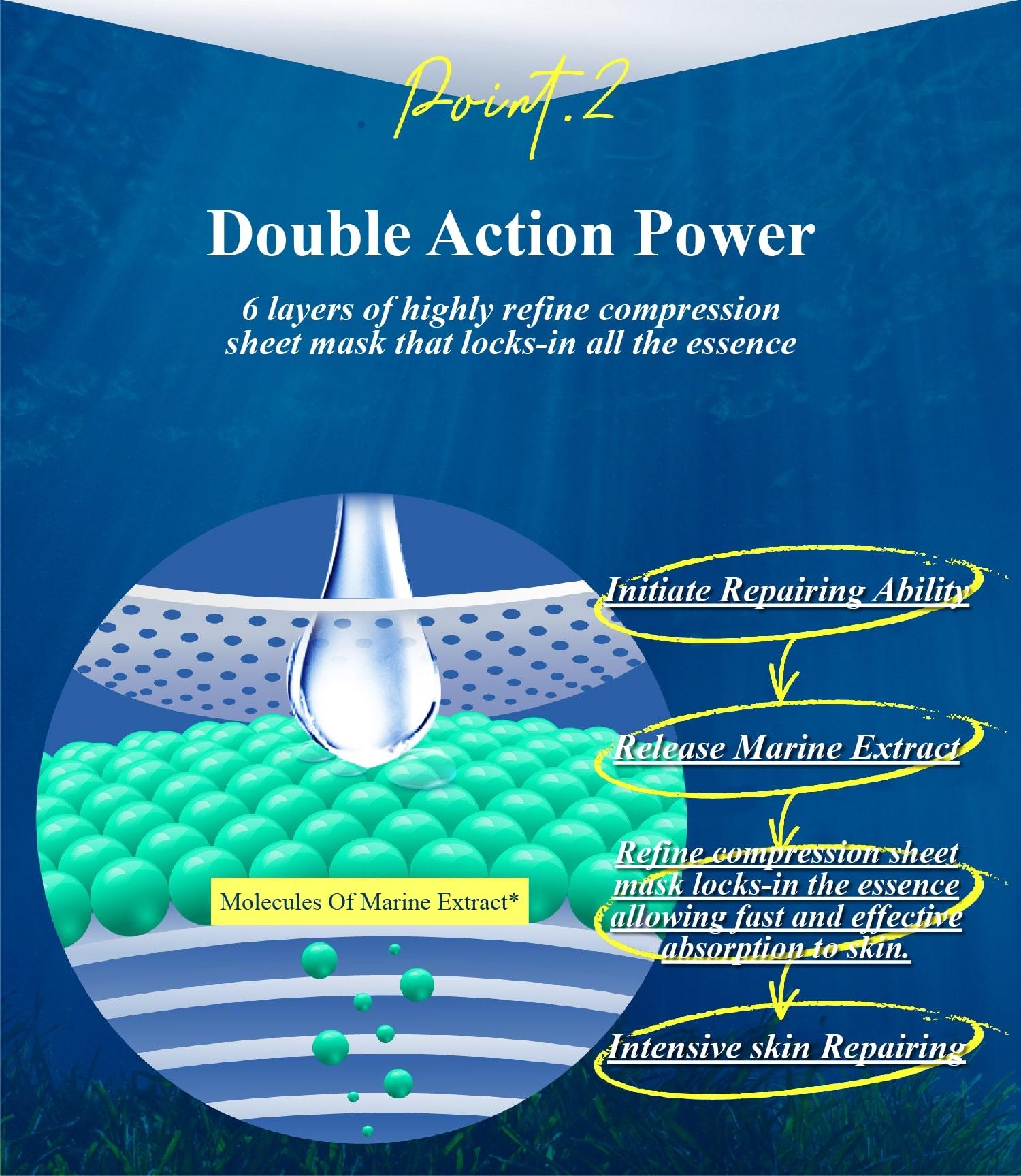 Hydroplus Rejuvenating & Moisturizing Mask-7