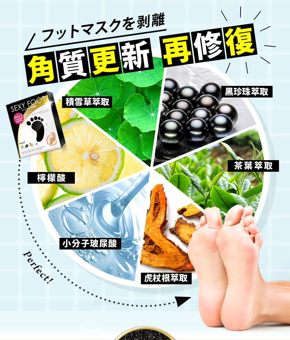 Whitening and Exfoliating Black Foot Mask-5