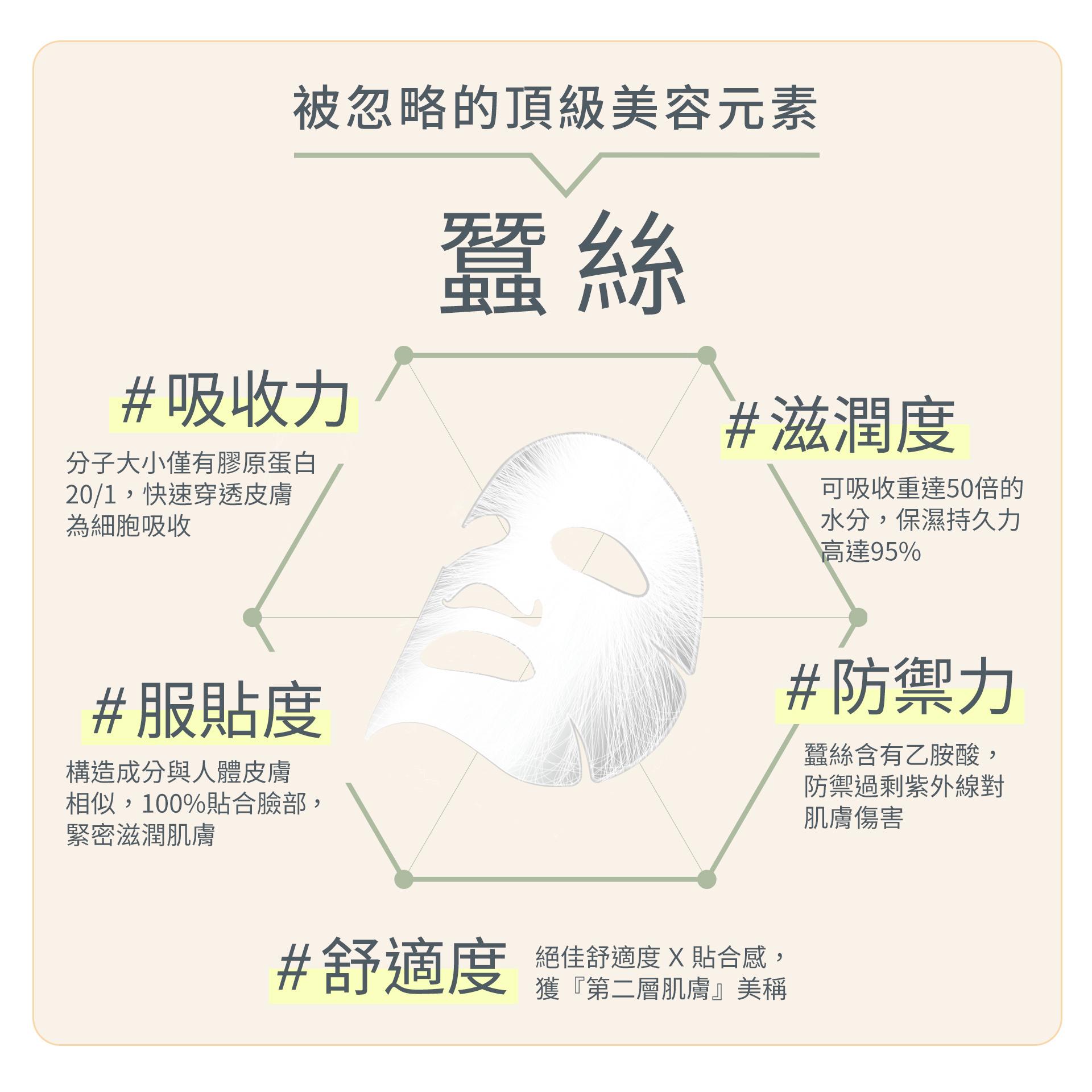 From Taiwan Sheet Mask Trial Mix (5 pcs)-4